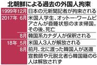 【激動・朝鮮半島】北はなぜ早々に日本人解放を決定したのか…米学生死亡の教訓? 外交カー…