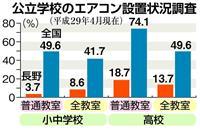 長野県が猛暑対策を本格検討 公立校へのエアコン設置、財源確保が課題