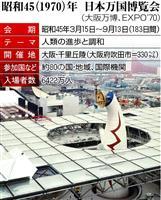 【明治150年】第4部 万博(3)悲願の大阪万博 「戦後」払拭、国民の6割が足運ぶ