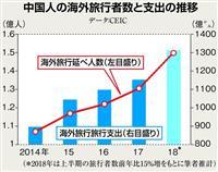 【田村秀男のお金は知っている】対米貿易戦争で「カモられる」と脅える中国人消費者 そのワ…