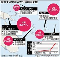 太平洋諸島フォーラム開幕 中国巨額援助の「債務の罠」に危機感