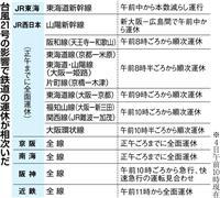 【台風21号】鉄道・航空運休相次ぐ