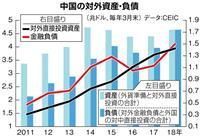【田村秀男のお金は知っている】中国のマネーパワーは「張り子の虎」 「一帯一路への支援」…