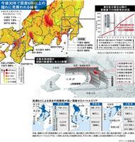 南海トラフ地震を前に近畿で直下型地震の可能性 大阪北部地震が誘発か 「対策急げ」と防災…