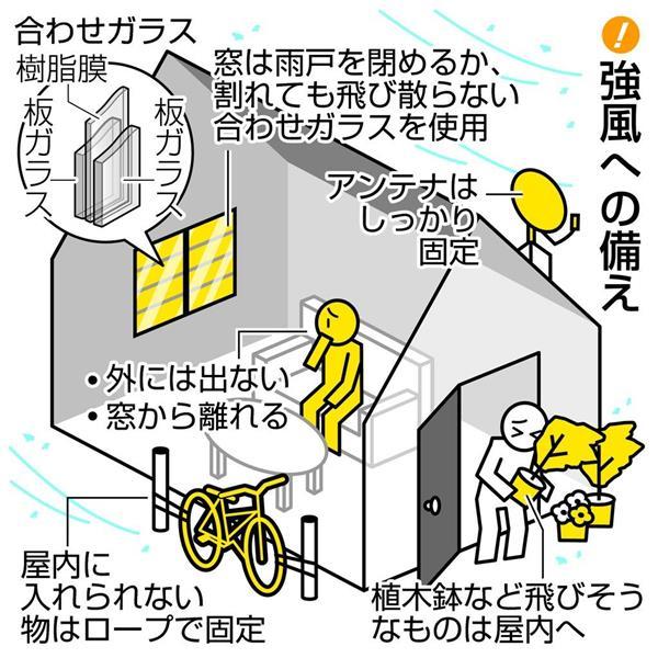備え 台風