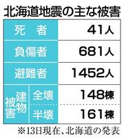 【北海道震度7地震】安倍晋三首相が激甚指定見込みを正式表明