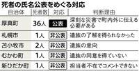 【北海道震度7地震】実名公表、割れた判断 「個人情報保護」曲解に疑問の声