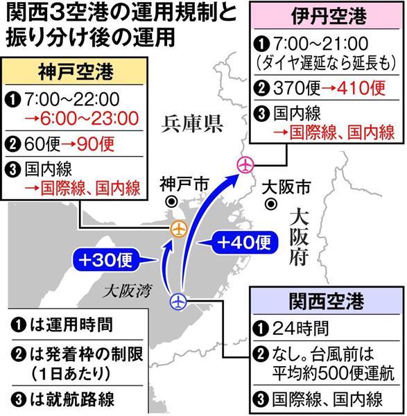 関空不全~台風21号の爪痕(下)...
