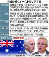 内紛続くオーストラリア与党