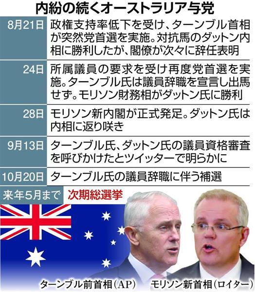 内紛続くオーストラリア与党 - ...