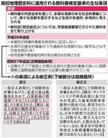 南京事件など授業の議論誘導防止へ 「様々な見解」求める新条項  文科省、改正検定基準を…