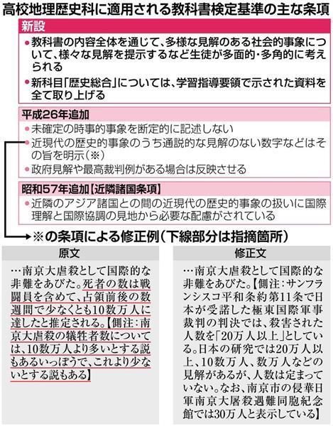 南京事件など授業の議論誘導防止へ 「様々な見解」求める新条項 文科省 ...