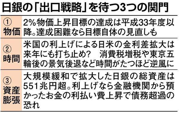 黒田総裁、緩和出口明言せず 2%...