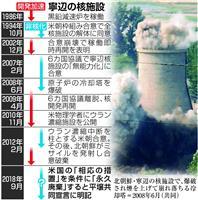 【南北首脳会談】北核開発の象徴・寧辺 「永久破棄」の意義は?