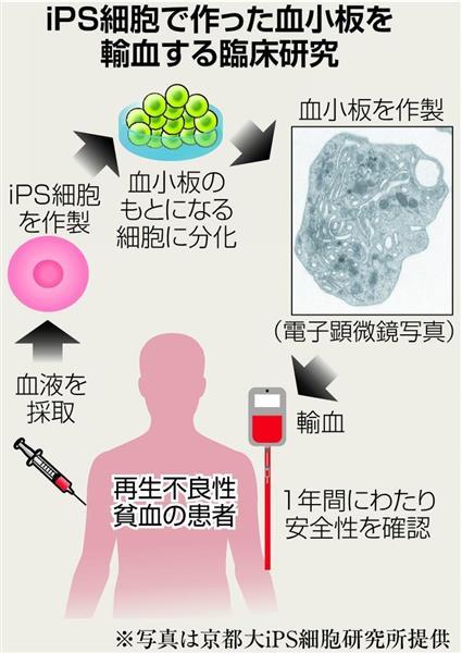 http://www.sankei.com/images/news/180921/lif1809210025-p1.jpg
