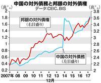 【田村秀男のお金は知っている】親中派にだまされるな 日本企業や邦銀のためになる?「日中…