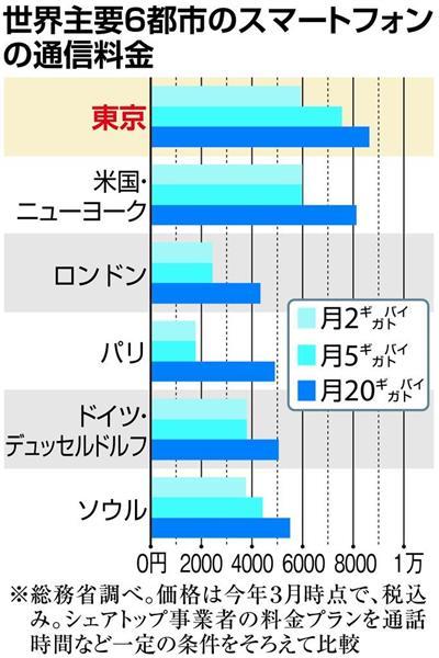 日本株一覧 - ニュース・コラム - Yahoo!ファイナンス