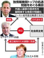 ドイツ情報機関トップの処遇再考 連立与党、昇格妥協案に批判噴出 メルケル政権迷走、国民…