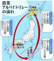 【関西の議論】人手確保に悩む農家と働き手のニーズをマッチング 日本を縦断する「アルバイ…