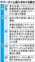 サマータイム、しぼむ機運 元五輪相「東京五輪導入は困難」