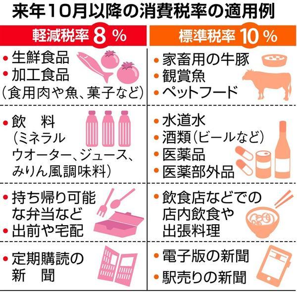 10%への壁 消費増税まで1年】(...