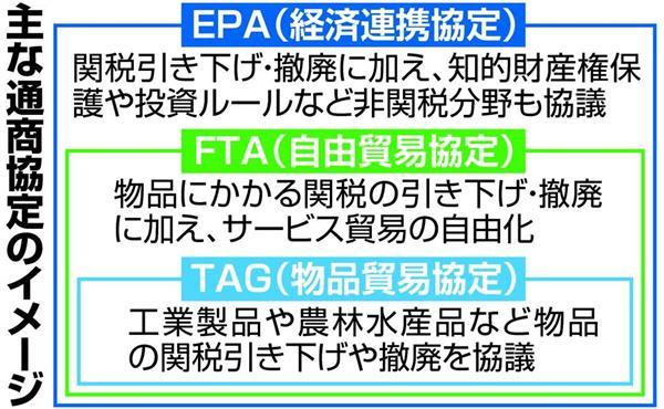 日米首脳が交渉開始で合意した物品貿易協定(TAG)とは - 産経ニュース