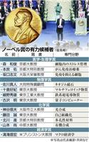 今年のノーベル賞、2年ぶり日本人に期待 森和俊氏・神谷信夫氏ら