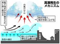 台風24号、各地で高潮の恐れ 早めの避難を