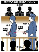 【関西の議論】法廷内の手錠腰縄訴訟 「逃走防止」VS「人権」