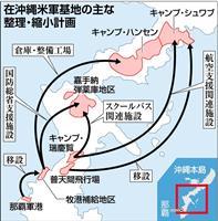 【沖縄の選択~「ポスト翁長」時代】(中)米軍基地整理・縮小「冬の時代」も 玉城氏登場で…