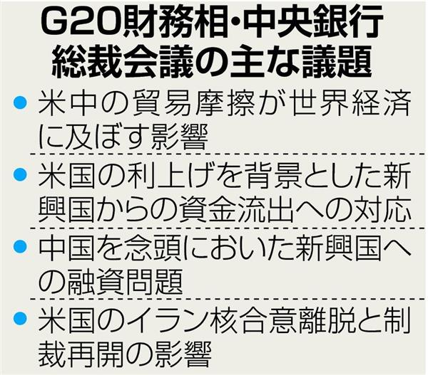 G20財務相・中央銀総裁会議の主な議題