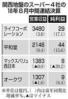 大阪北部地震、西日本豪雨で関西のスーパー3社が特損