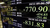 東証株、一時800円安 2万3000円割れ