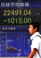 日経平均が一時1千円超安 米長期金利上昇と米中摩擦が嫌気