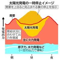 太陽光、九電が初の出力制御 需給調整で停電回避へ