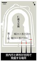 仁徳陵、初の共同発掘 宮内庁と地元・堺市