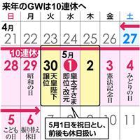 【浪速風】大型連休に意義あり? それとも異議あり?(10月15日)