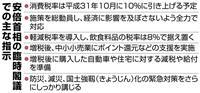 安倍首相「あらゆる施策総動員」 消費税10%の対策指示