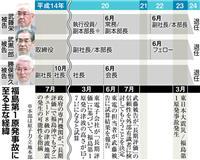 津波対策検討会議「知らなかった」 東電元副社長が証言