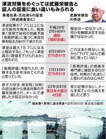 津波試算や対策で目立つ食い違い 武藤元副社長、社員らの証言、次々否定