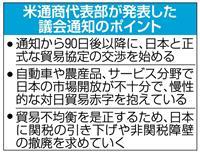 USTR、対日貿易協議を通告 日本市場を批判