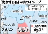 沖ノ鳥島周辺、新たに海底地形名30~40件命名 国際会議に申請へ 中国に対抗姿勢示す
