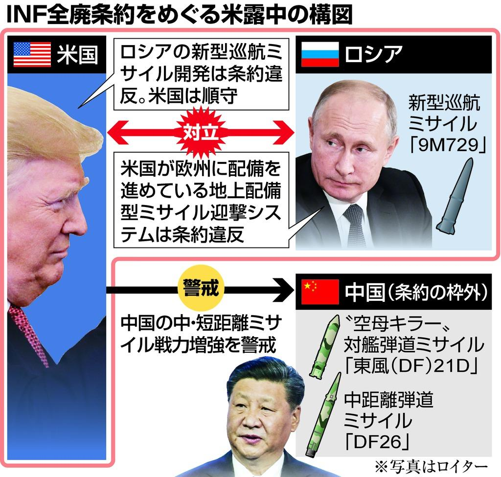 ロシア「戦争招く」米を警告 中距離核戦力全廃条約の破棄表明に - 産経ニュース