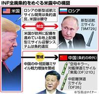 ロシア「戦争招く」米を警告 中距離核戦力全廃条約の破棄表明に