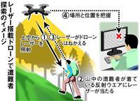 遭難救助にドローン活用 空からレーザーで位置特定 近大