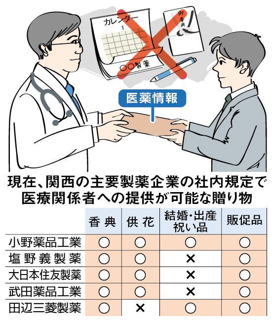 会社 日本 製薬