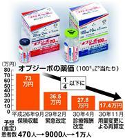 """「1回5000万円」超高額の白血病新薬が承認間近 """"命の値段""""思惑錯綜…オプジーボは3…"""
