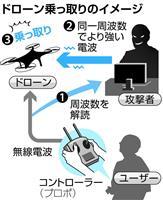 新たなテロの脅威 東京五輪ドローンジャック対策に着手 警察当局