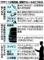 日本への経済効果7・8兆円 牛肉など安く TPP