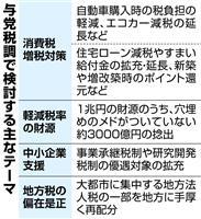 軽減税率財源3千億円捻出を検討 自民党税調始動